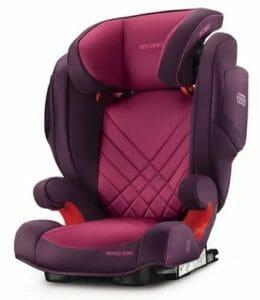 Recaro Monza Nova2 Seatfix
