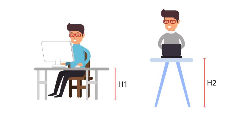 Aby odpowiednio dobrać wysokość biurka, pomiary należy wykonać w pozycji siedzącej i stojącej